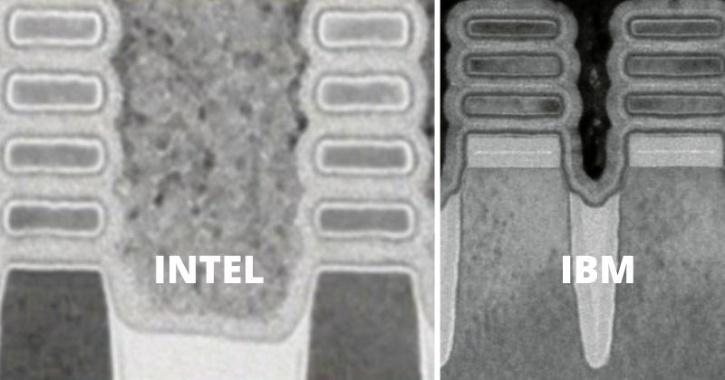 Intel RibbonFET architecture vs IBM 2nm nanosheet technology