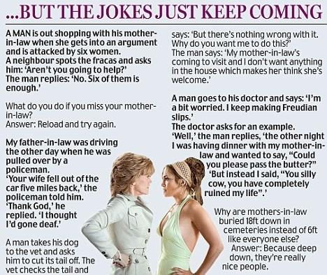 Funny Mother In Law Jokes Indiatimescom