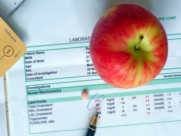 What Is Good Or Bad Cholesterol?