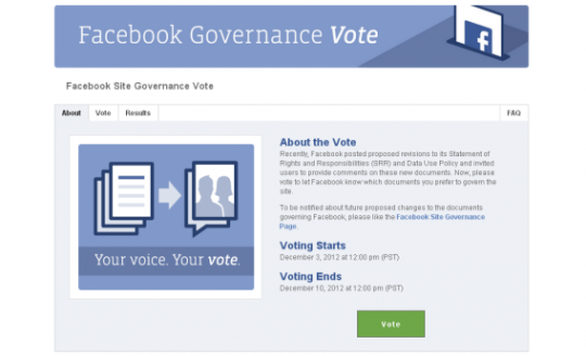 Facebook Vote Ends Experiment With Democracy