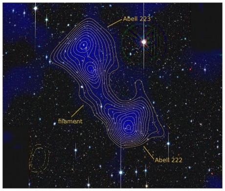 1st dark matter bridge between galaxy clusters discovered