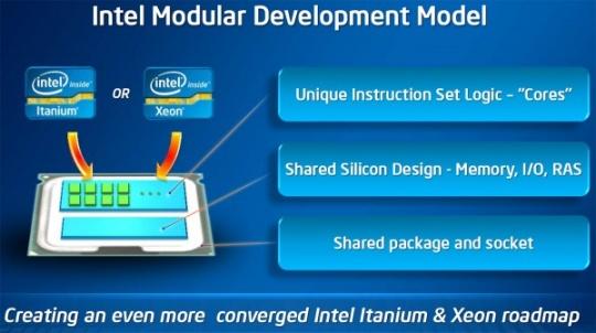 Intel Launches New Processor Series Itanium 9500