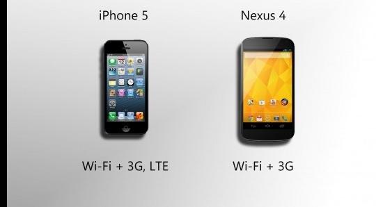 Google Nexus 4 vs iPhone 5
