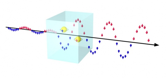 Now, Spin Amplifier that Works in Room Temperature