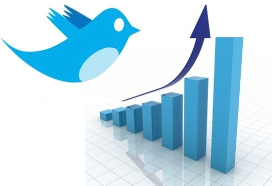 Algorithm to Predict What Will Trend on Twitter!