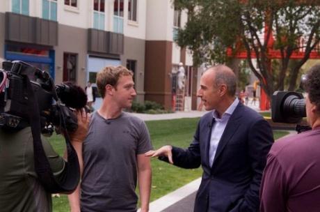 Apple CEO's Gift to Facebook CEO Zuckerberg