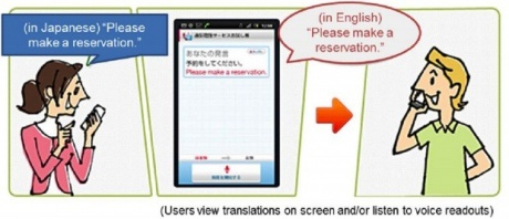 Android App to Translate Voice, Text in Real-time