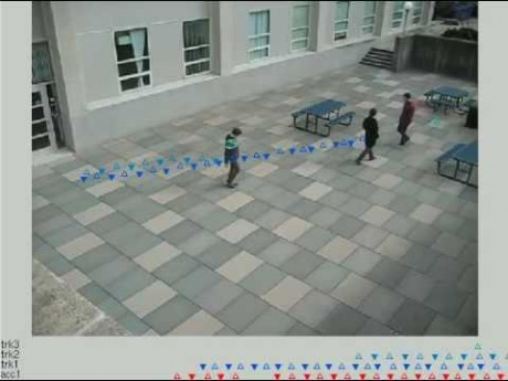 Cameras to identify thieves from their walk!