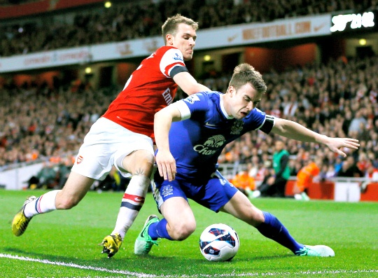 Arsenal Frustrated in Everton Stalemate