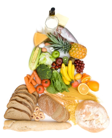 Dietary Guide: Dietary Guide To Avoid Stroke And Heart Disease