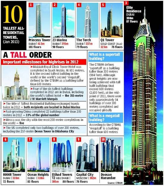 Tall-Towers