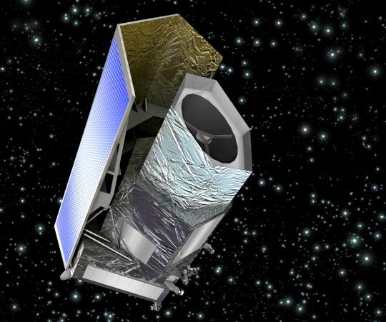 Euclid Telescope