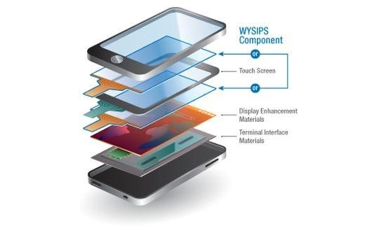 wysips screen