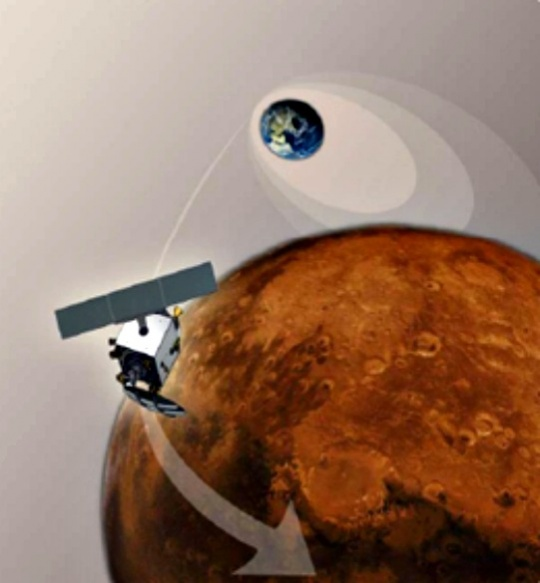 Mars Orbiter: More Mid-Course Corrections Planned