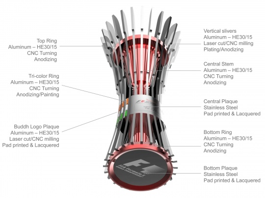 Indian GP Trophy Inspired By Ashok Chakra