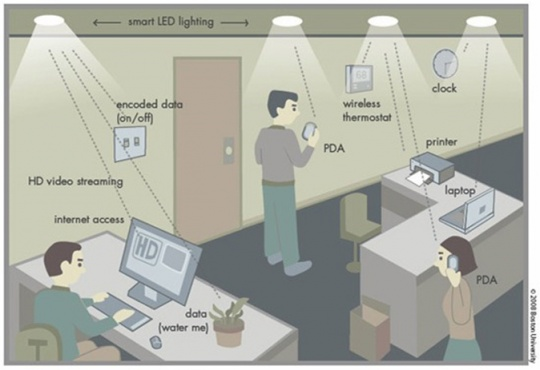 Li-Fi: A Cheaper, Faster Alternative to Wi-Fi