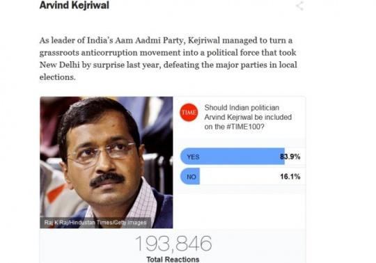 Arvind Kejriwal TIME Poll