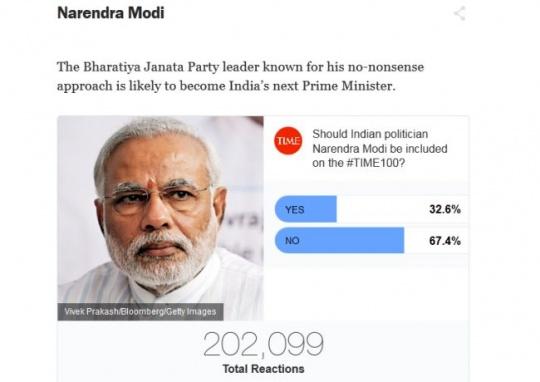 Narendra Modi TIME Poll