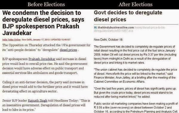 Diesel deregulation