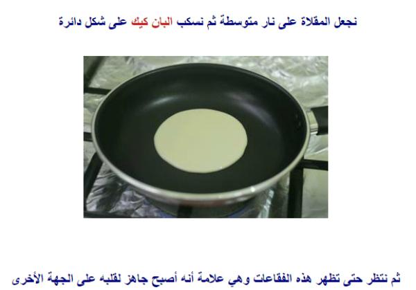 Recipe for pancakes