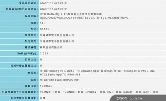 HTC Butterfly 2 Leak