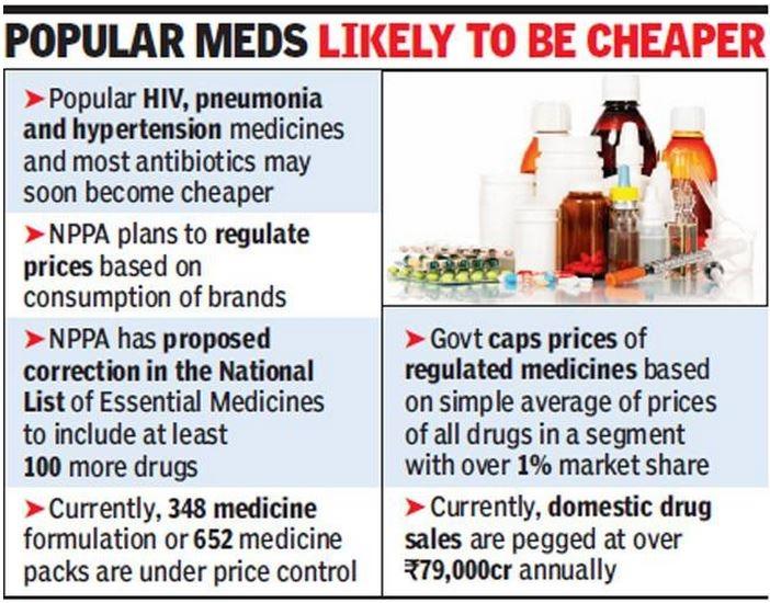 cheaper medicines