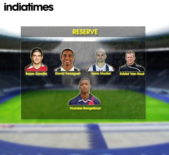 ISL Foreign Reserve