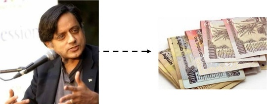 Money trail for Shashi Tharoor