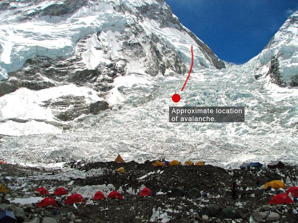 2014 Everest earthquake