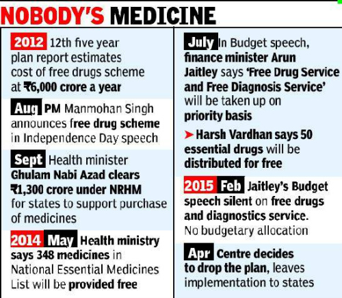 Centre's free medicine scheme