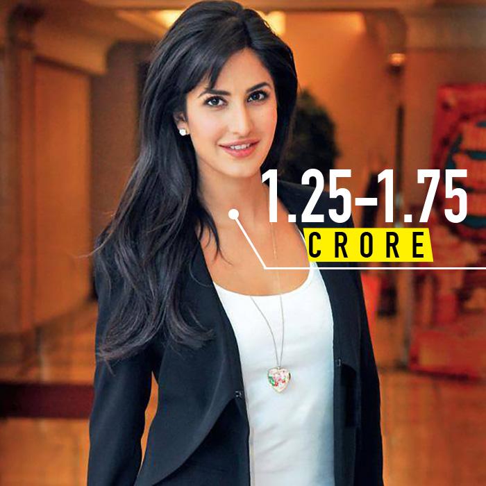 Katrina Kaif 1.25- 1.75 crore per day