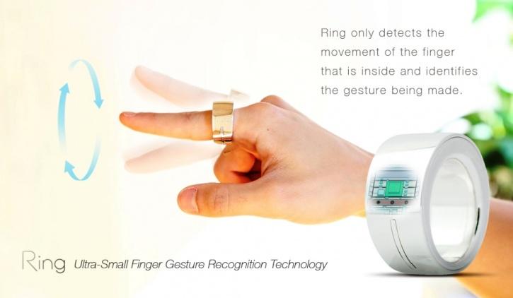Logbar Ring