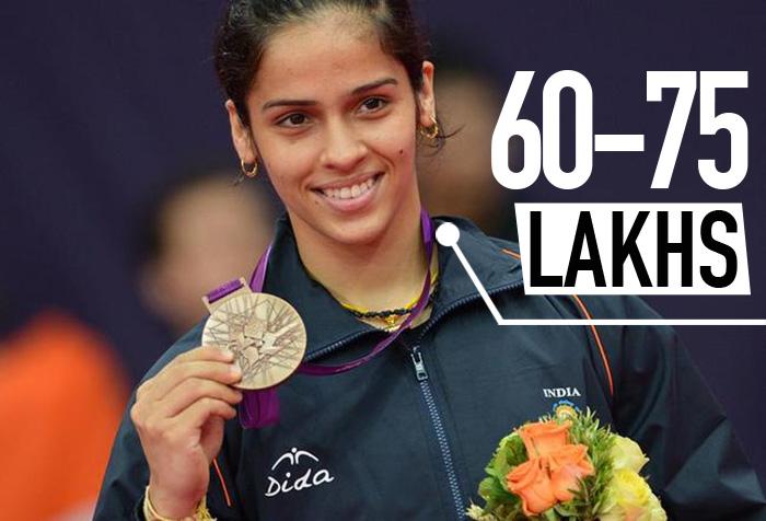 Saina Nehwal 60 -70 lakhs per day