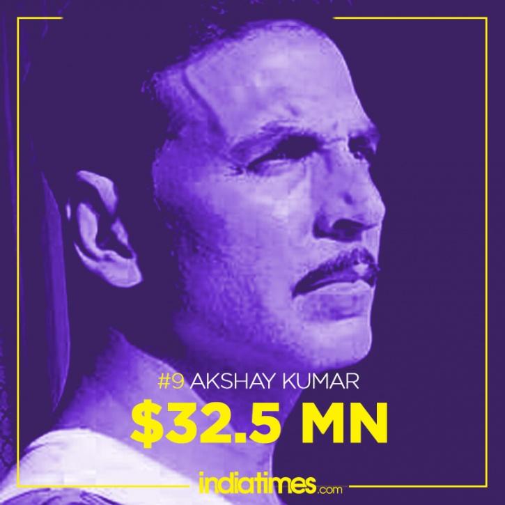 Akshay Kumar, Forbes World's Highest Paid Actors 2015