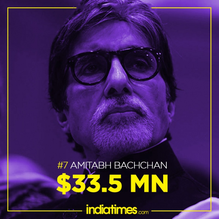 Amitabh Bachchan, Forbes World's Highest Paid Actors 2015