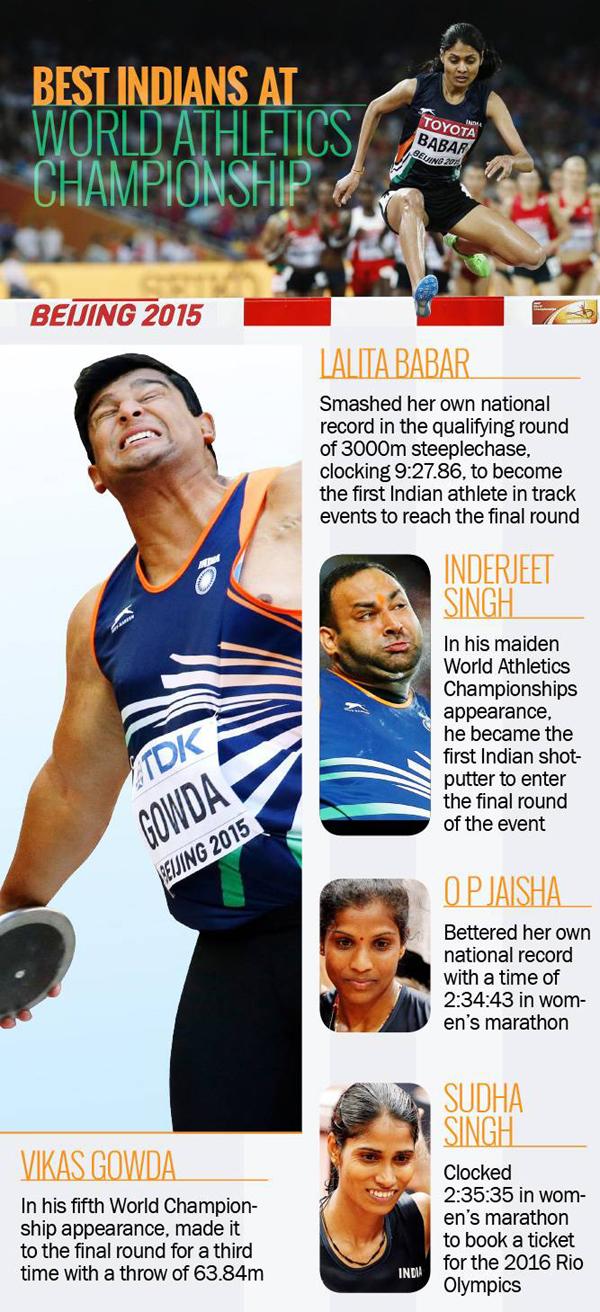 Athletics infographic