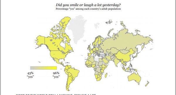 Emotions world survey