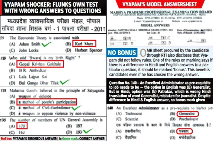 Vyapam scam model answer paper results