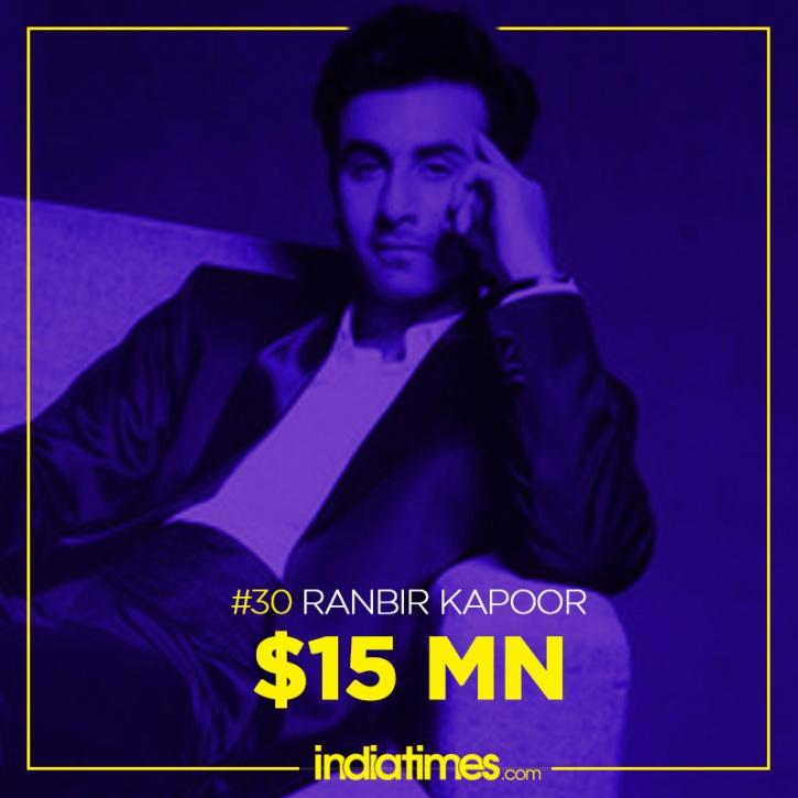 Ranbir Kapoor, Forbes World's Highest Paid Actors 2015