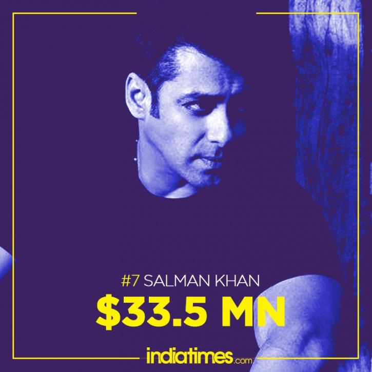 Salman Khan, Forbes World's Highest Paid Actors 2015