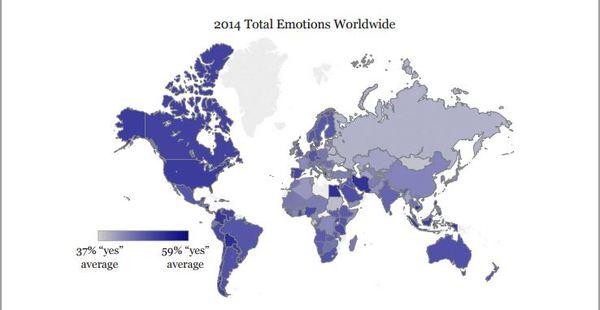 emotions world india survey