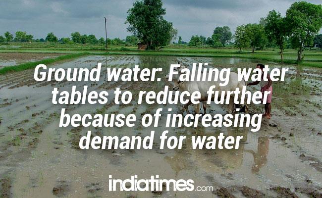 Ground water level
