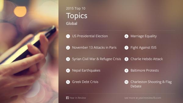 india topics facebook 2015