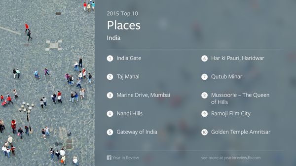 facebook year in review india places
