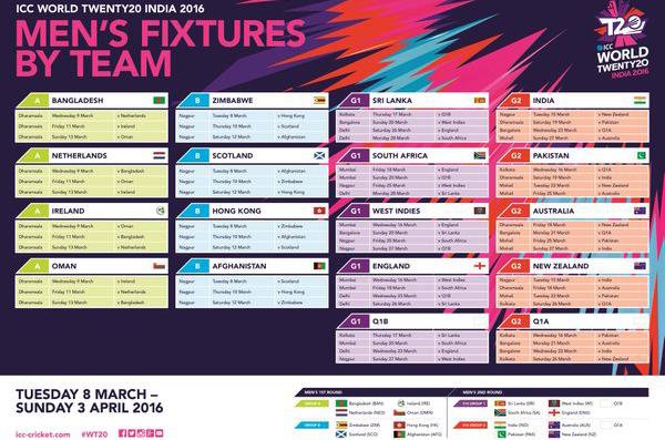 ICC World T20 schedule