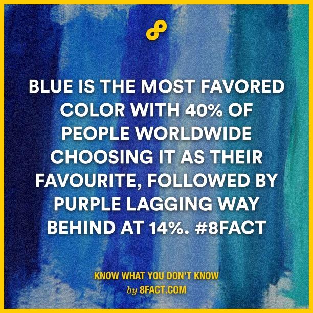 Colour fact