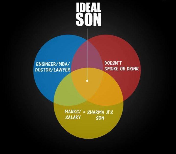 ideal son