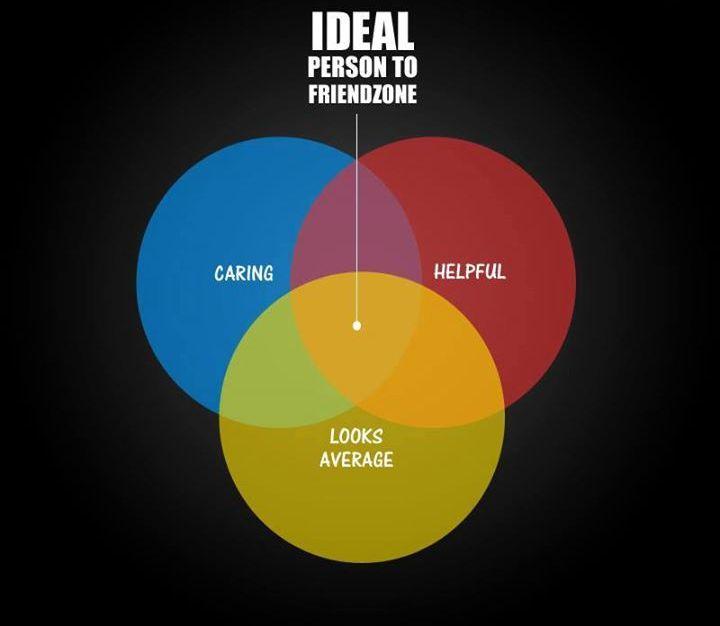ideal friendzone