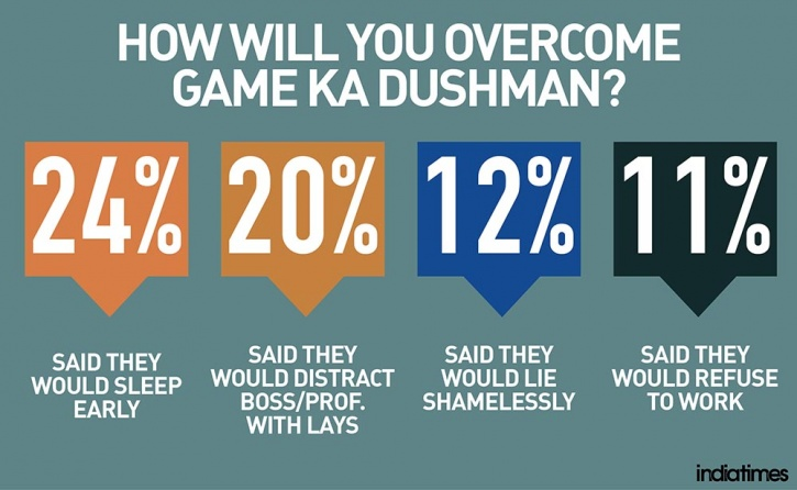 Game Ka Dushman