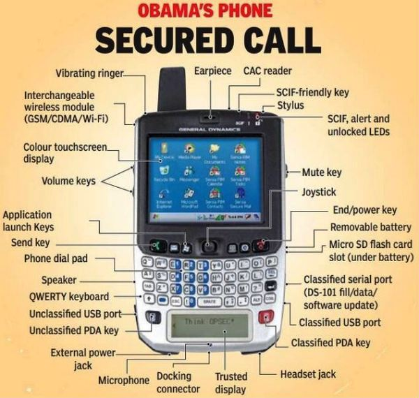 Secure Blackberry